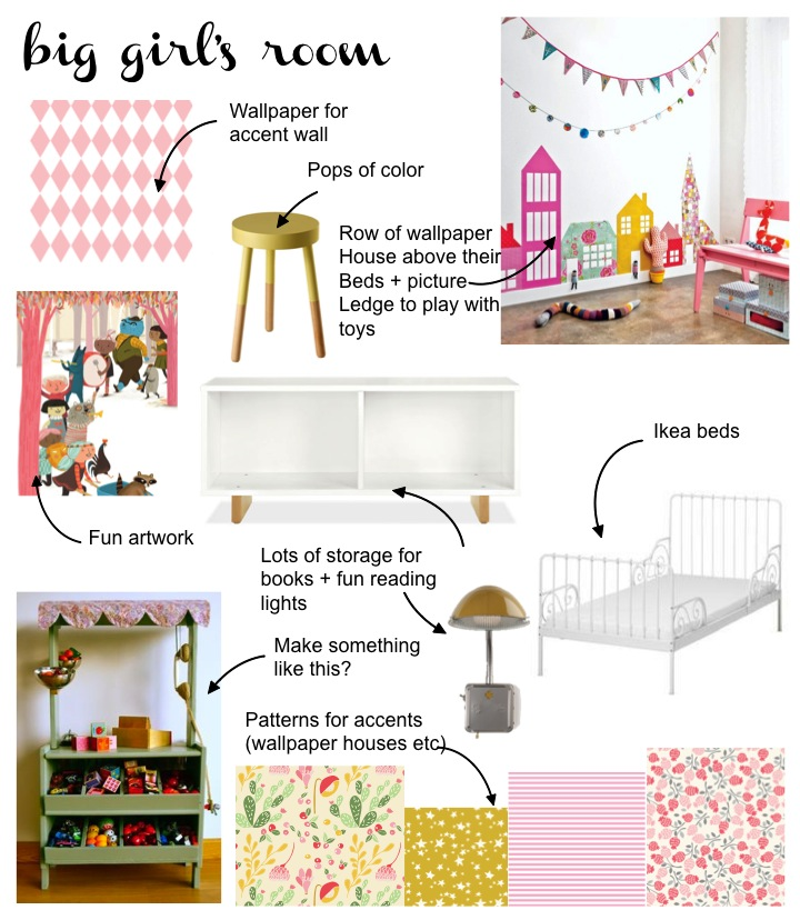 little girl bedroom inspiration board